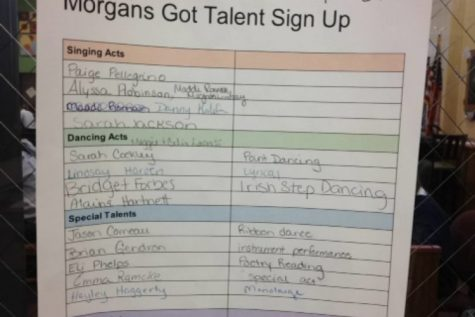 As of 4/22, here are the students who have signed up