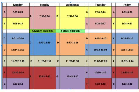 More Schedule Changes Planned for Second Semester