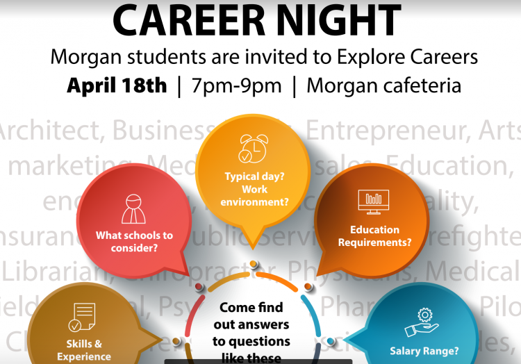 Networking+for+your+Career