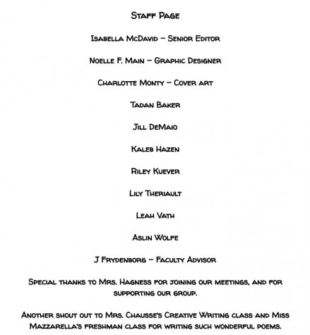 List of contributors to the Lit Mag